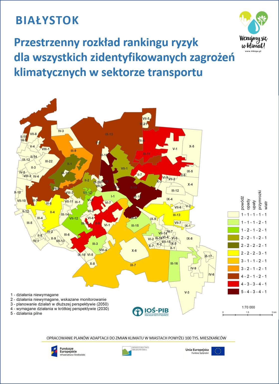 MPA bialystok transport pir wszystkie zagrozenia - Warsztaty w Olsztynie i Białymstoku