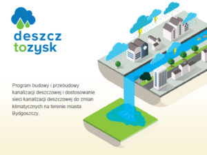"""deszz 300x225 - Bydgoszcz: """"Deszcz to zysk"""" – modernizacja kanalizacji deszczowej i katalog zielonych sposobów zagospodarowania deszczówki"""
