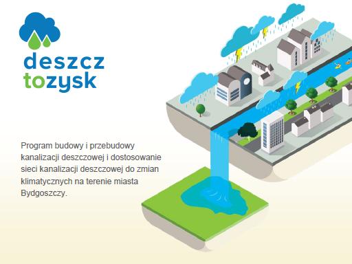 """deszz - Bydgoszcz: """"Deszcz to zysk"""" – katalog zielonych sposobów zagospodarowania deszczówki"""
